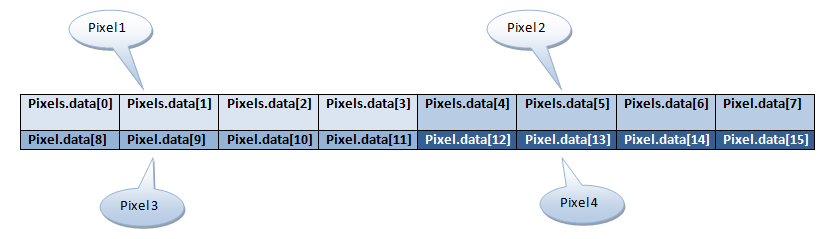 pixel array image